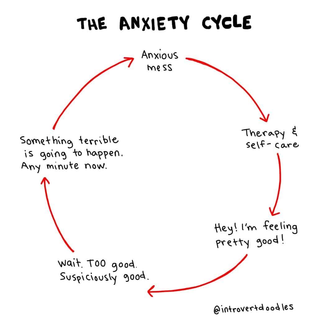 Funny meme by @introvertdoodles of the Anxiety Cycle